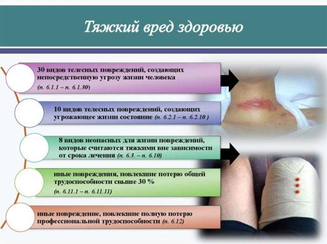 Нетрудоспособность: понятие в законодательстве РФ, частичная и полная