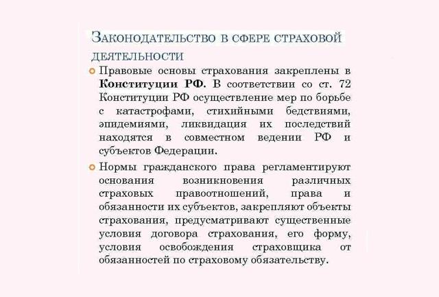 Медицинское страхование в России: понятие и правовые основы регулирования