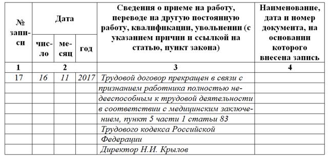 Увольнение по инвалидности 1 группы: приказ и статья трудового кодекса