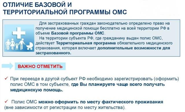 Базовая программа ОМС: объем оказания медицинской помощи и перечень услуг