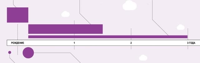 Беременность пособие в 2021 году: куда обращаться и как получить, документы