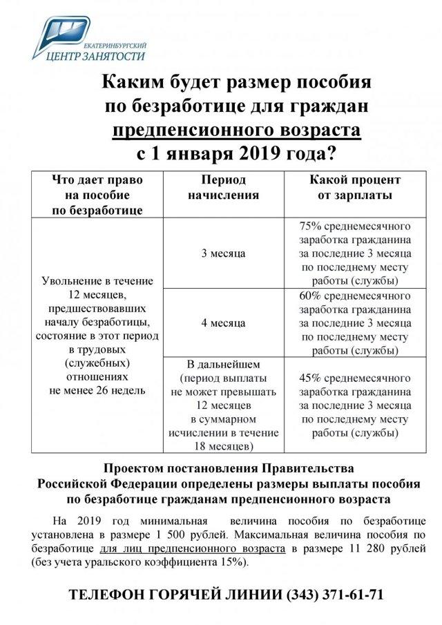 Пособие при предпенсионном возрасте минимальный размер пенсии в калужской области в 2021