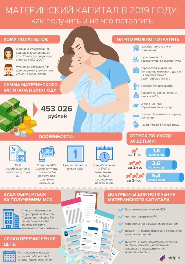 Материнский капитал на обучение в 2021 году: можно ли, документы, условия и варианты