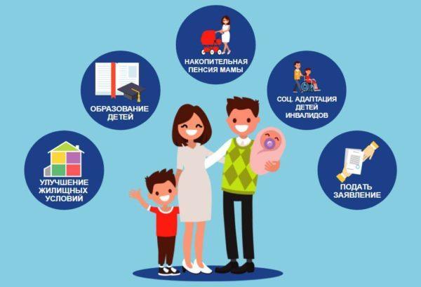 Если первый ребенок совершеннолетний дадут ли материнский капитал в 2021 году